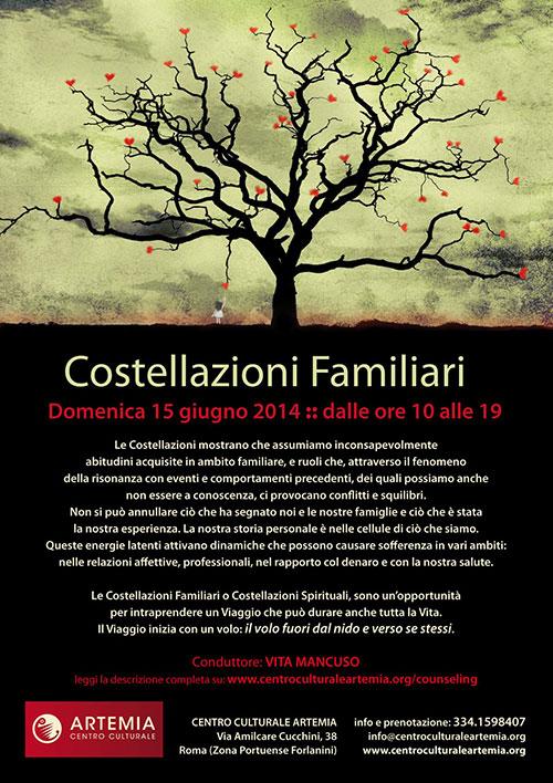 Gruppo Costellazioni Familiari a Roma